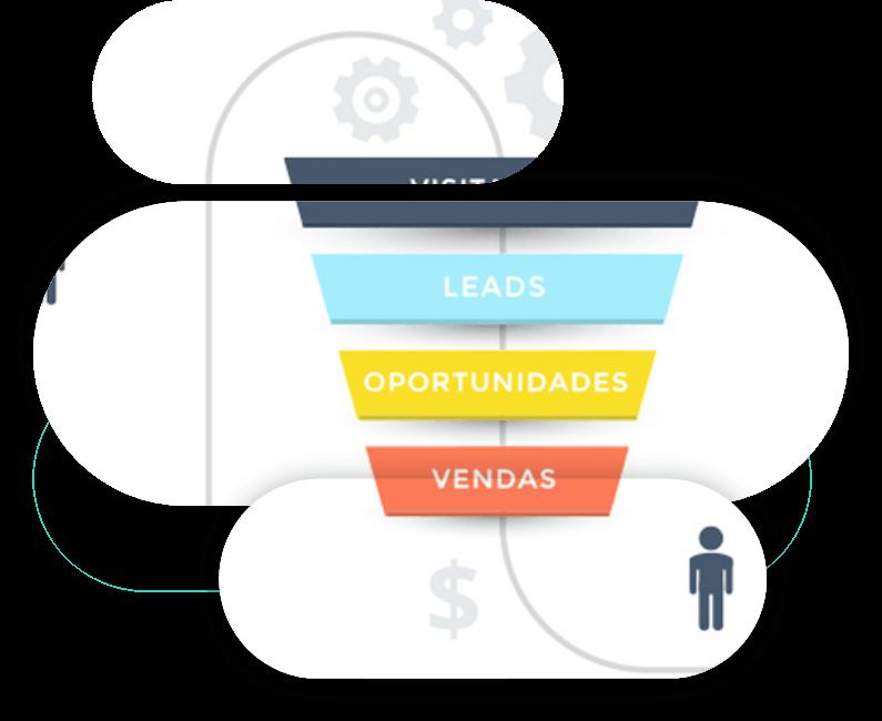 Inbound Marketing | Agência 904