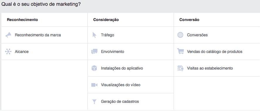 Facebook Ads: como utilizar os objetivos de campanha para otimizar suas estratégias | Agência 904